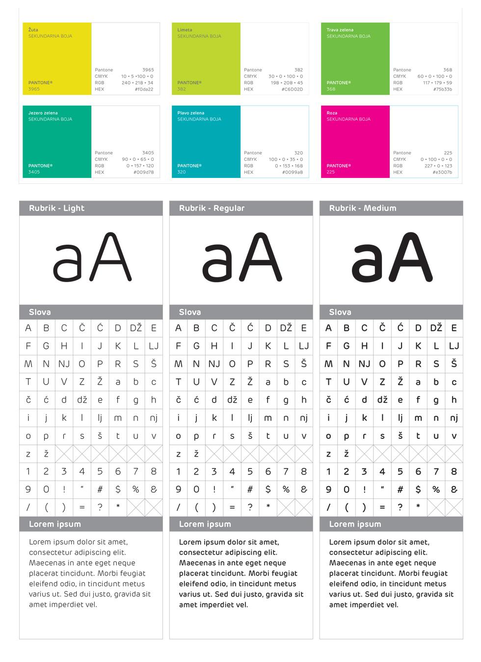 Primarna tipografija brenda