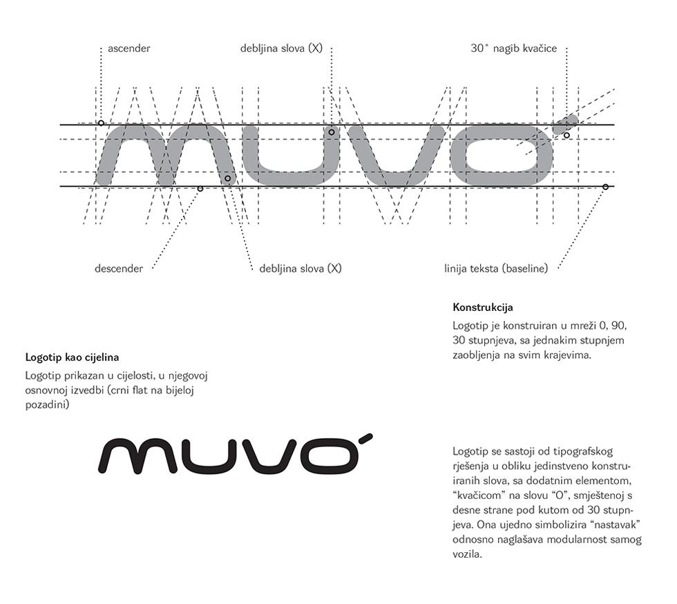 tipografija logotipa