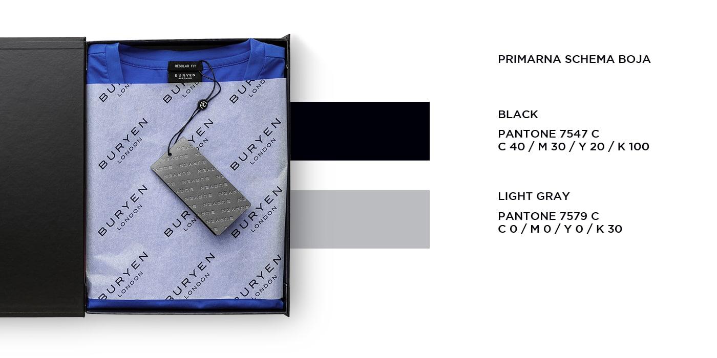 dizajn ambalaže za odjeću