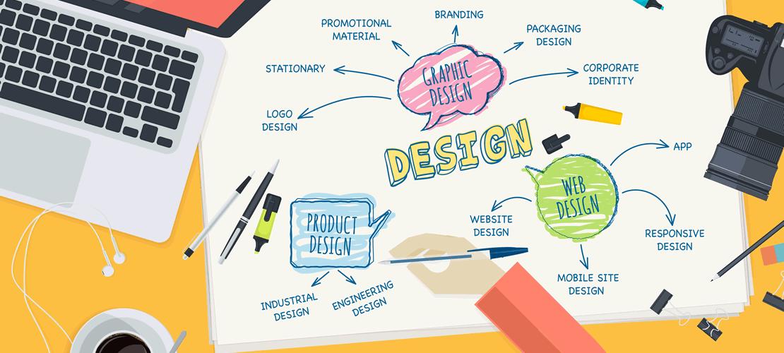 Strateško planiranje i dizajn